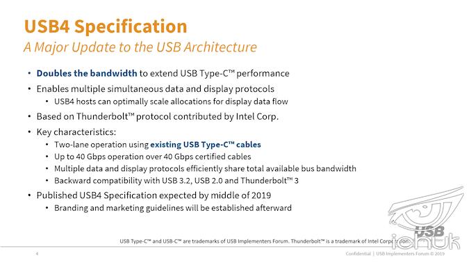 USB-IF_Computex 2019 Press Deck_20190516_000004_575px.png