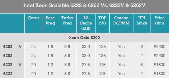 Intel Xeon Scalable.jpg