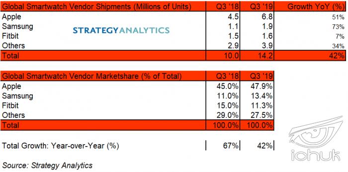Apple-Watch-Sales.png