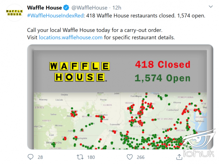 Screenshot_2020-03-26 Waffle House on Twitter #WaffleHouseIndexRed 418 Waffle House restaurants closed 1,574 open Call your[...].png