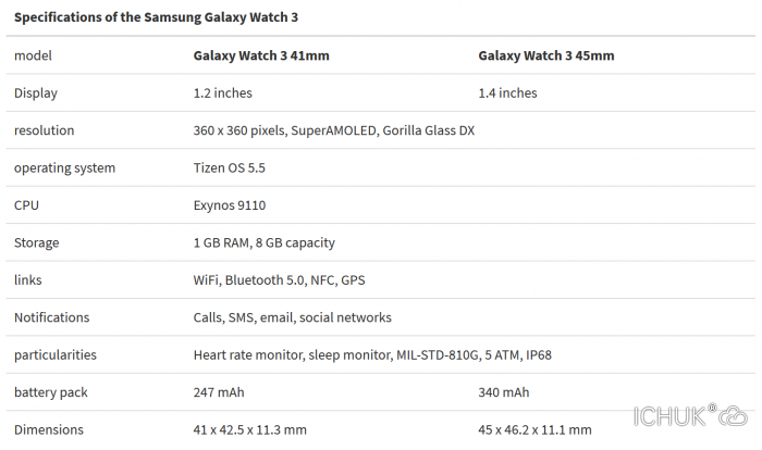 Screenshot_2020-08-01 Samsung Galaxy Watch 3 user manual leaked - MSPoweruser(1).png
